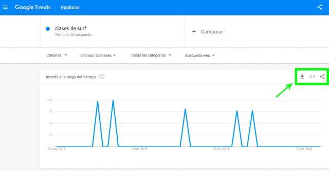 exportar-datos-google-trends